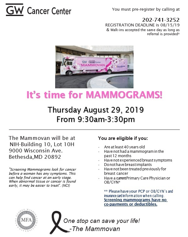 August 2019 Mammography
